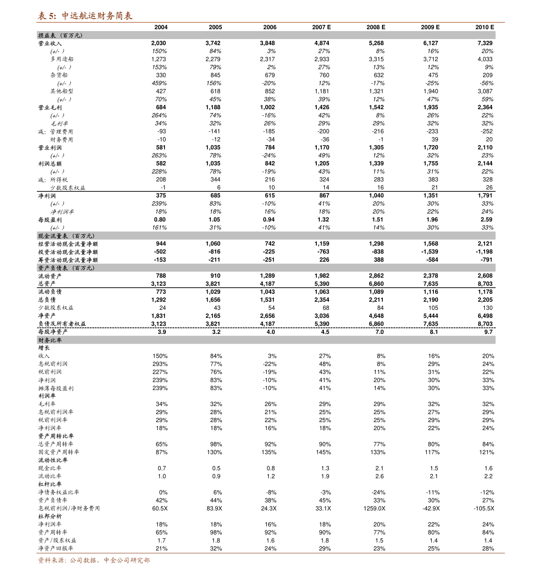 华泰beplay体育彩票-上海建工-600170- Q3收入高增,归母净利延续增长-201031
