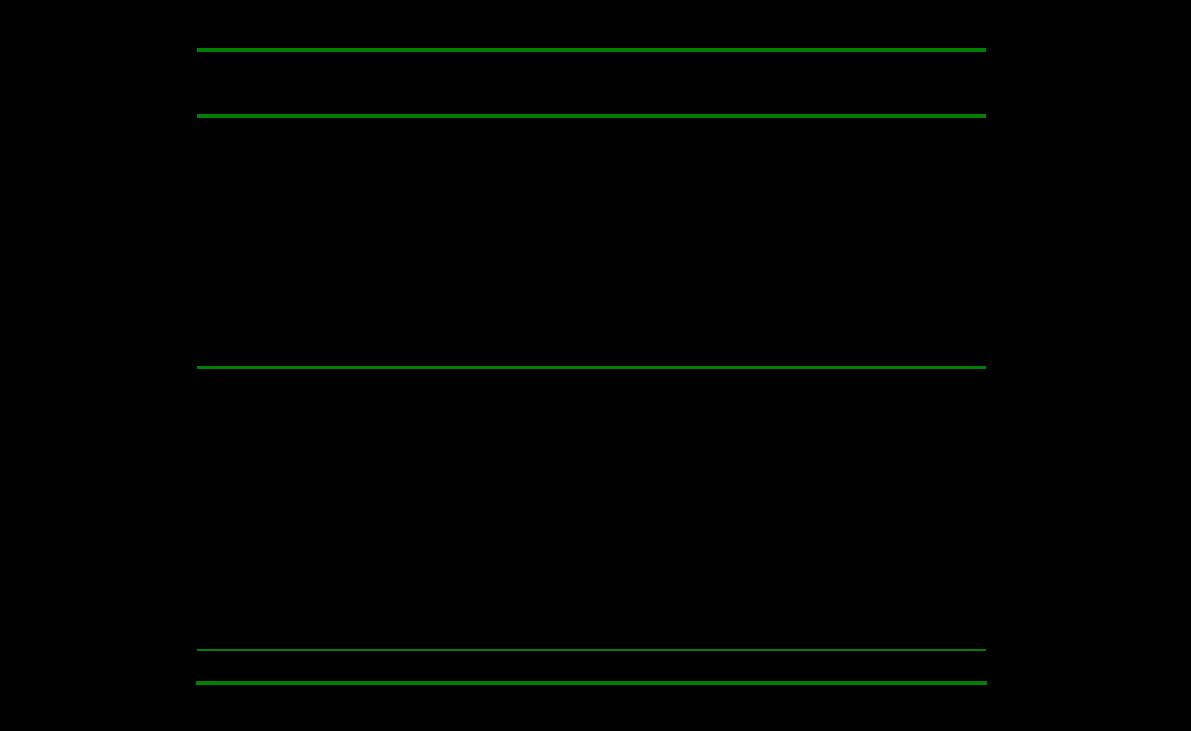 华泰beplay体育彩票-风华高科-000636-Q3营收环比提升,诉讼索赔拖累净利-201031