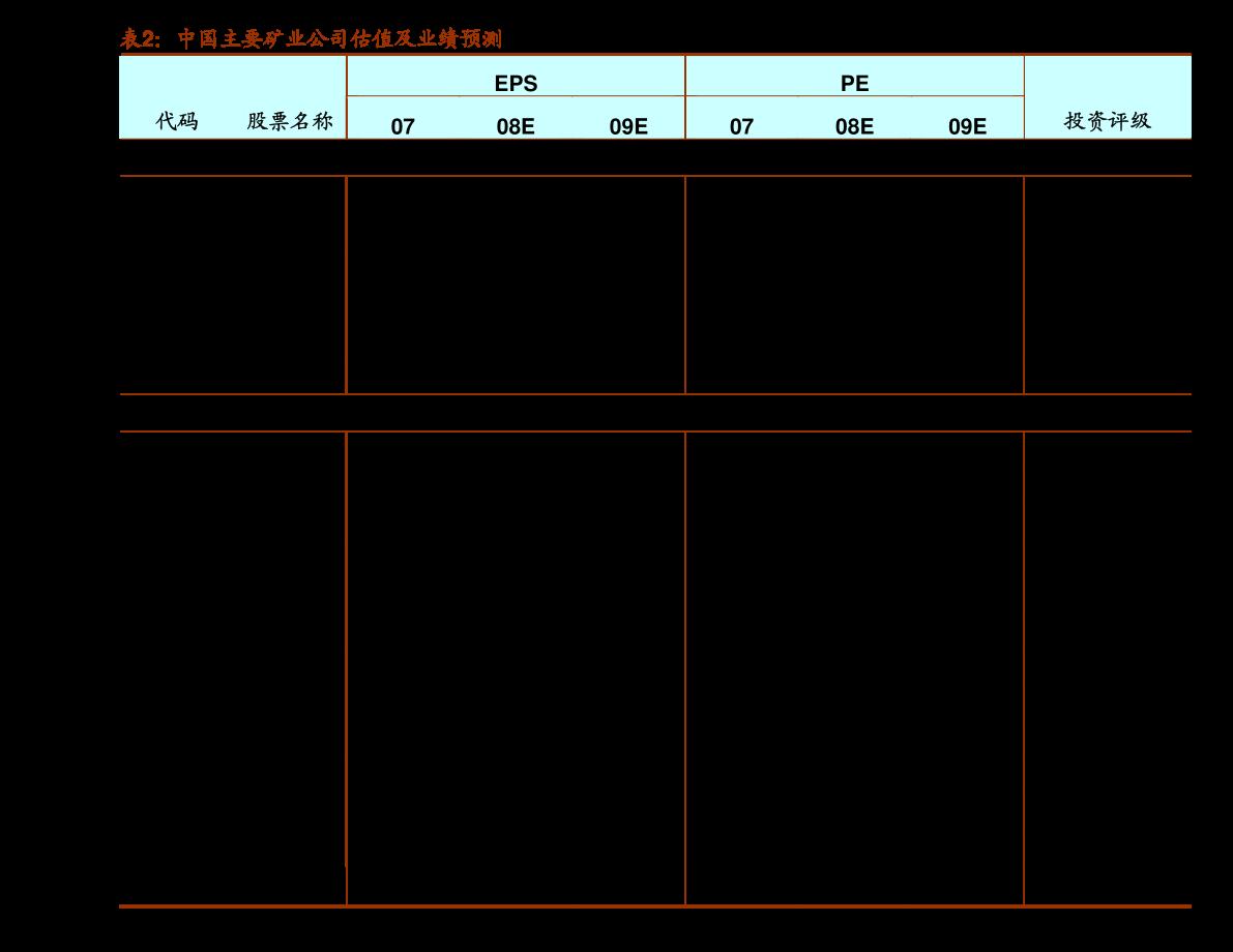 长城国瑞雷火电竞平台-医药生物雷火网址双周报2020年第14期总第21期:雷火网址估值回归至均值水平,上调评级-201110