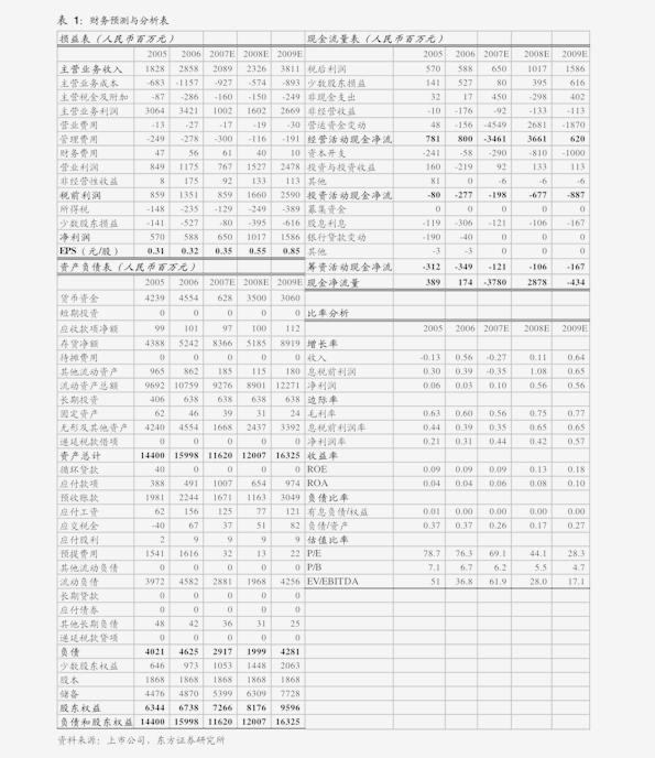 东北雷火电竞平台-上海瀚讯-300762-军工宽带通信领军企业,雷火网址成长、公司卓越-201116