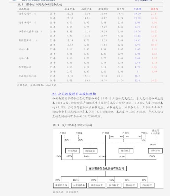 万联雷火电竞平台-赣锋锂业-002460-深度报告:增长新起点、优势再巩固,锂周期见底向上-201112