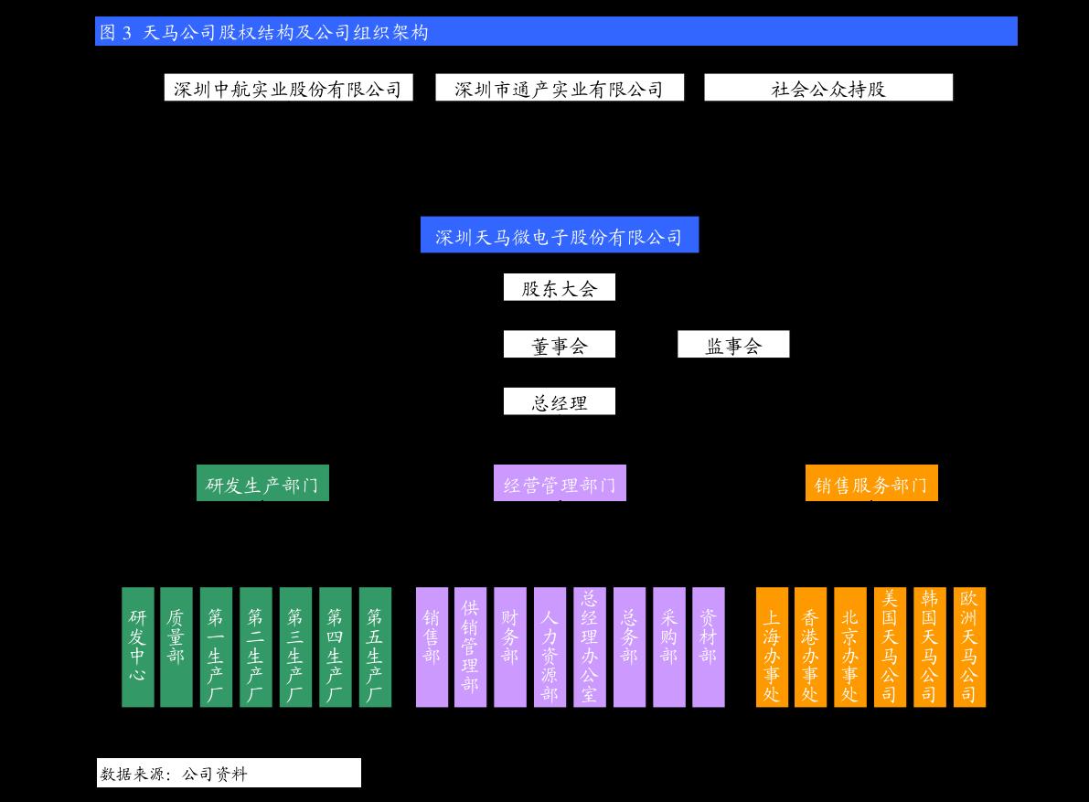 浙商雷火电竞平台-青岛港-601298-北方港口龙头量增价好,业绩稳增带来成长性驱动-201116