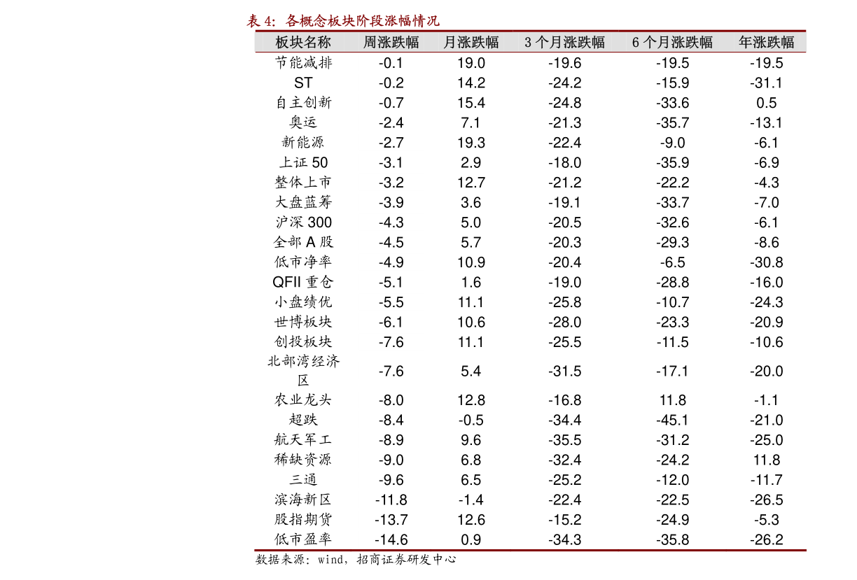 """中信雷火电竞平台-A股市场2021年投资策略:慢涨""""三部曲""""-201117"""