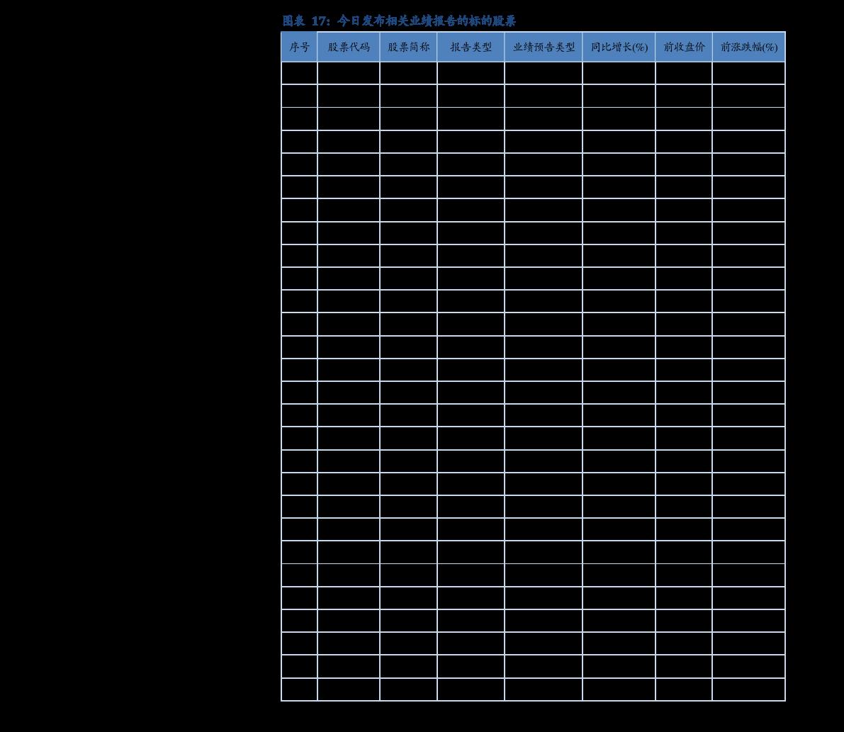 华鑫雷火电竞平台-两融策略:海外疫苗再添利好,提振全球资本市场-201117