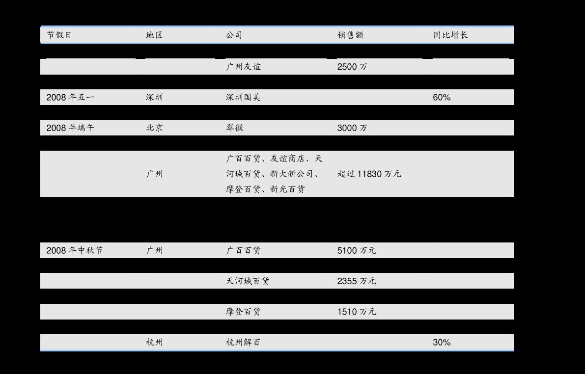 国信雷火电竞平台-电子雷火网址2021年投资策略:电子产业链的价值延伸,品牌、技术-201117