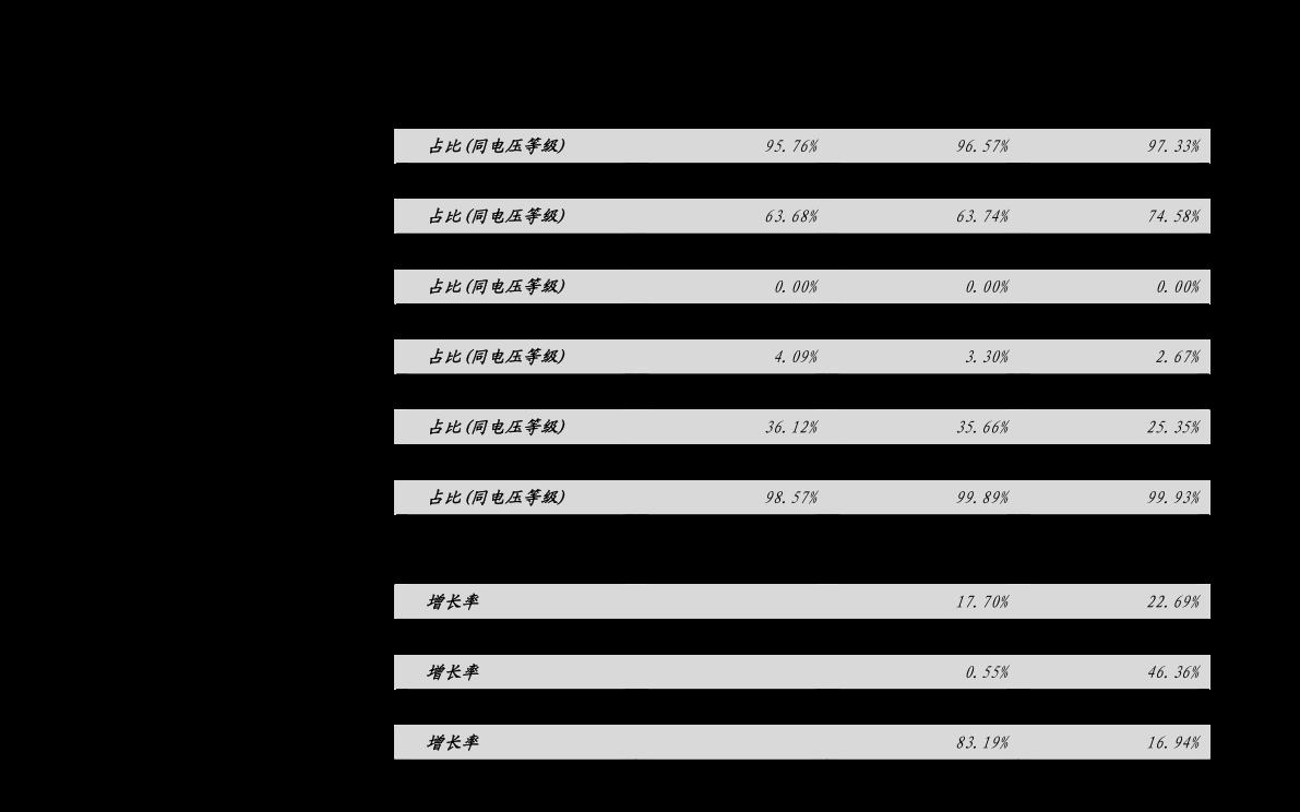 天风雷火电竞平台-泰晶科技-603738-晶振龙头,5g、IoT、可穿戴下游需求旺盛,中高端加速进口替代-201117