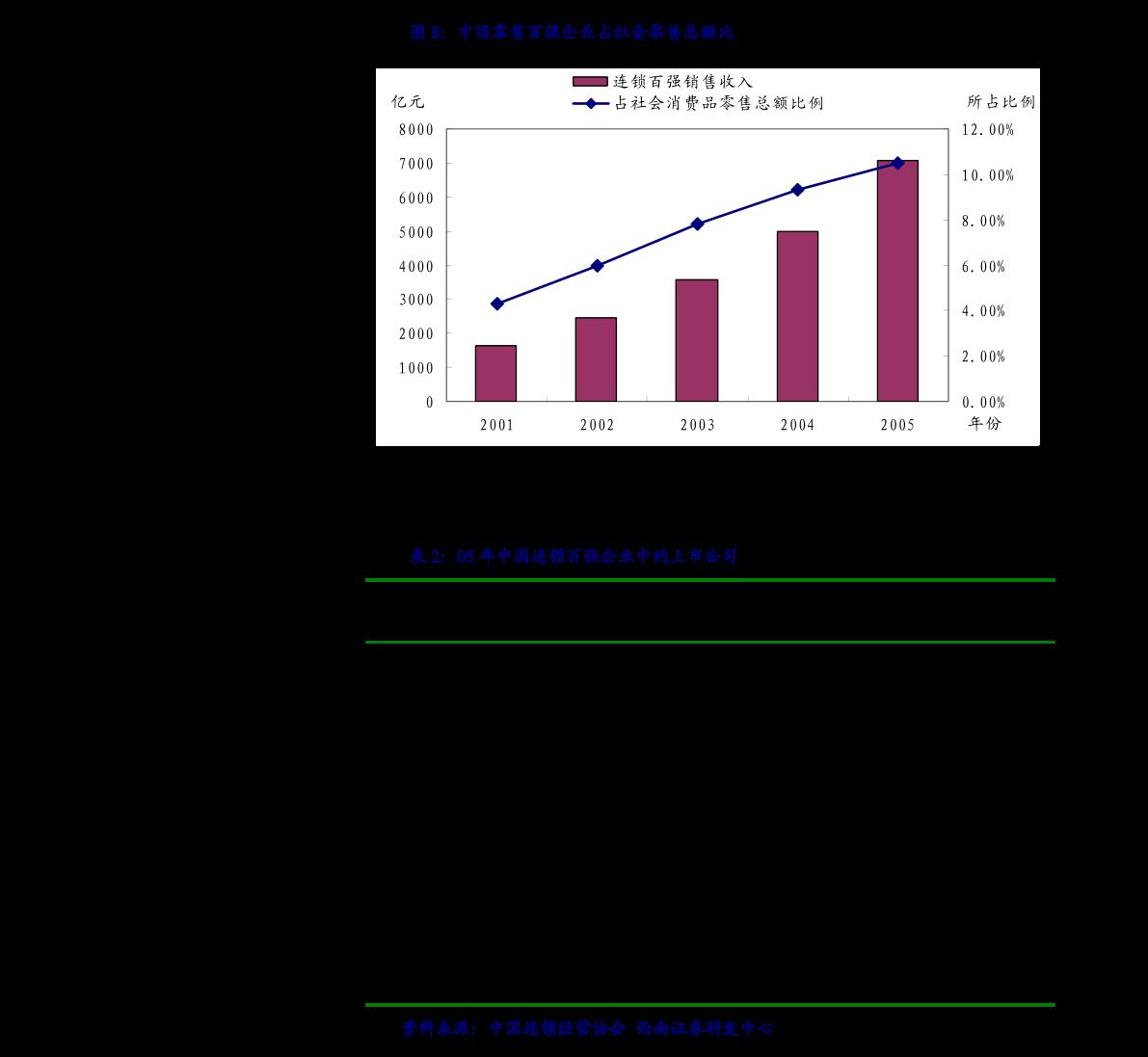 天风雷火电竞平台-医疗服务雷火网址专科医疗服务深度研究:数据会说话,发展周期与单店模型的碰撞-201118