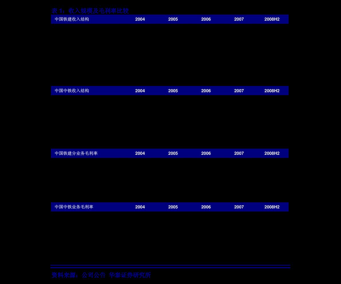 天风雷火电竞平台-半导体雷火网址:把握当下半导体板块三大投资主线-201115