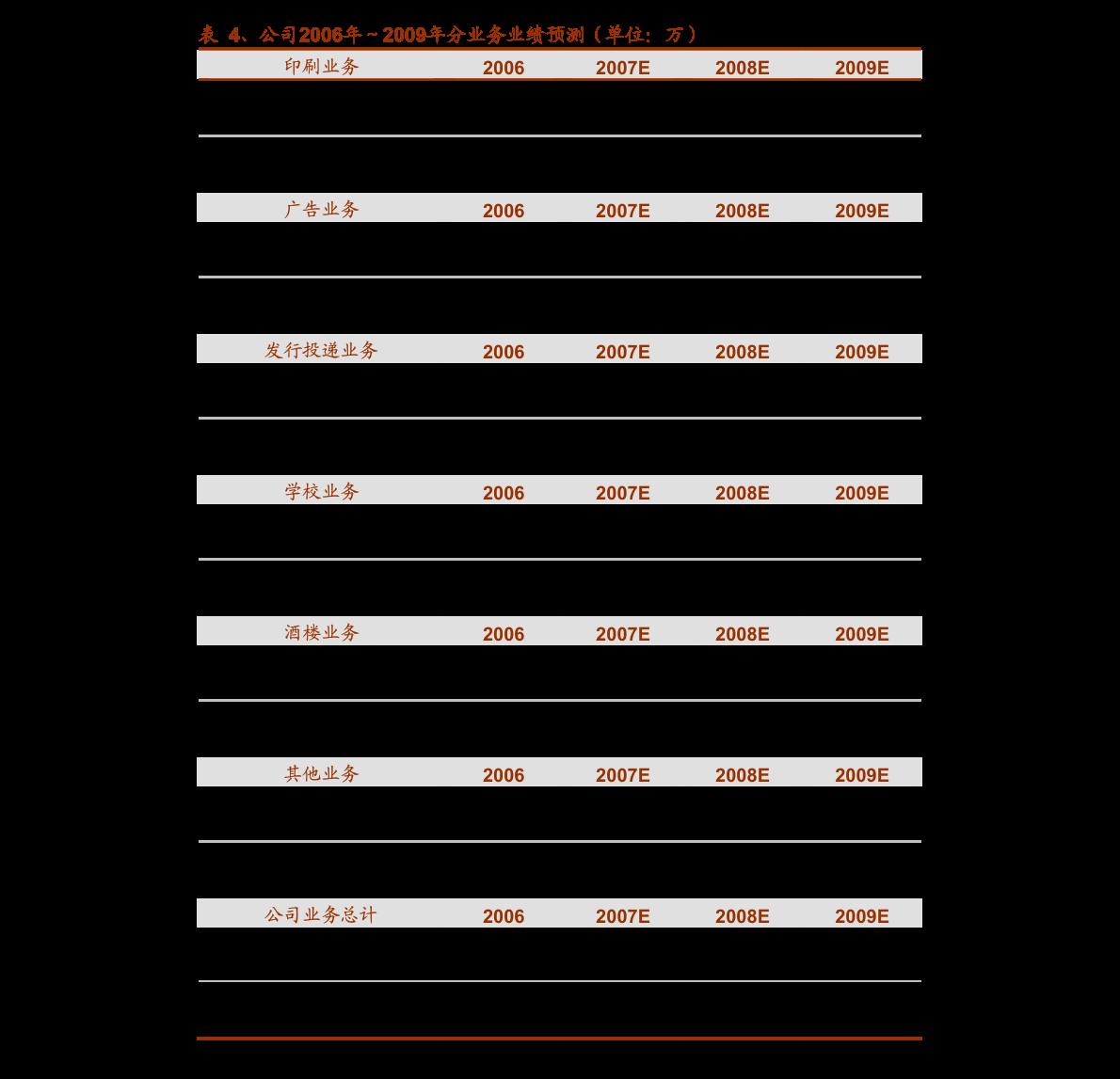 国泰君安-中钢国际-000928- 2020年三季报点评:前三季度业绩增长负4.5%,拟发行可转债保障项目推进-201118