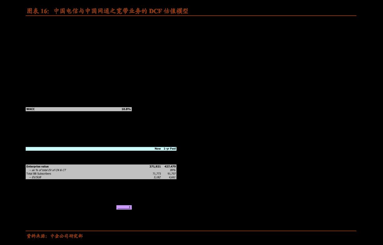 浙商雷火电竞平台-汽车零部件Ⅱ雷火网址深度报告:新能源高壁垒赛道,热管理迎来黄金期-201118