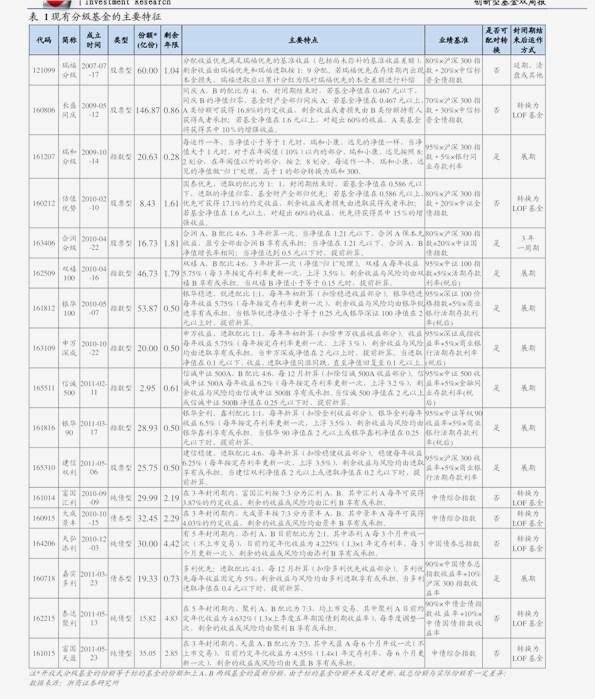 海通雷火电竞平台-公募指数增强基金的发展现状与收益归因-201118