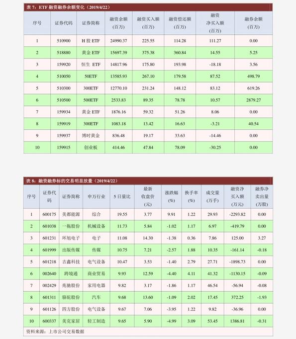 方正雷火电竞平台-融资融券研究日报内参-201119