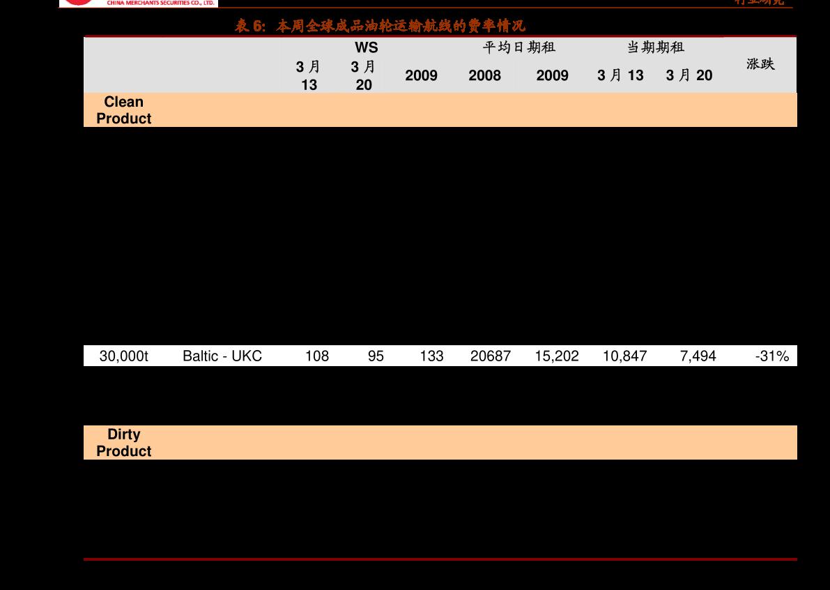 天风雷火电竞平台-电气设备雷火网址电动两轮车深度:复苏周期已至,破局者入局-201118