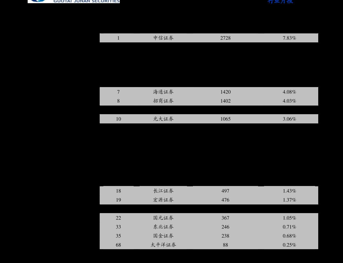 光大雷火电竞平台-汽车热管理雷火网址深度报告:技术变革、价值提升、赛道重塑-201119