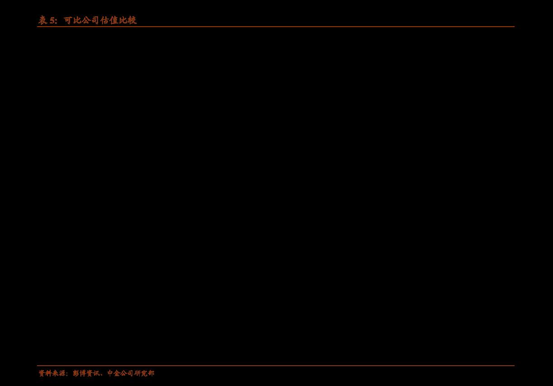 国海雷火电竞平台-盈趣科技-002925-深度报告:疫情影响渐消退,看好核心竞争力-201119