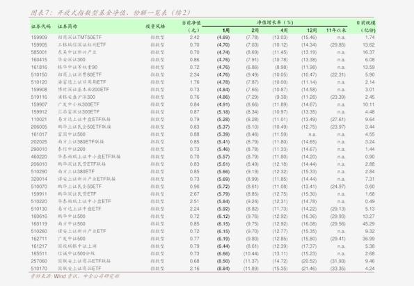 国金雷火电竞平台-雷火竞猜app宏观策略及期权策略私募基金月报:供需逻辑主导行情,基本面策略表现亮眼-201119