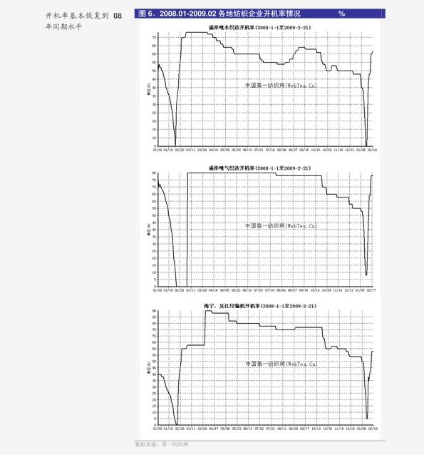 国元雷火电竞平台-空调雷火网址深度报告之二:全产业链竞争铸就龙头深厚壁垒-201118