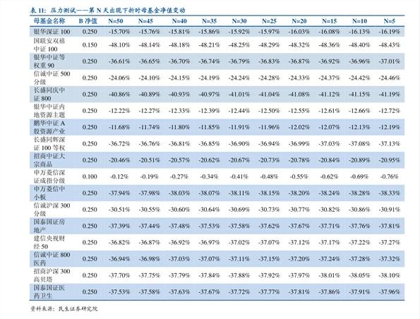 西部雷火电竞平台-基金产品研究:新能车ETF(159806),确定性成长,宜配,勿短持-201119