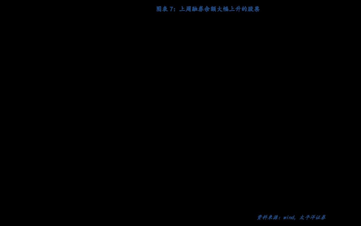 方正雷火电竞平台-融资融券日报内参-201119