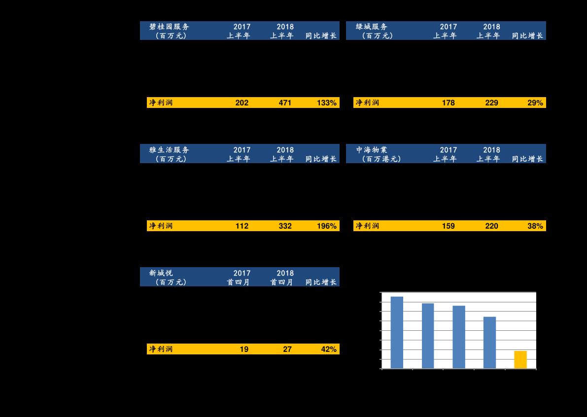 申万宏源-注册制新股纵览:兆龙互连,国内数字通信电缆雷火网址中的龙头企业-201119