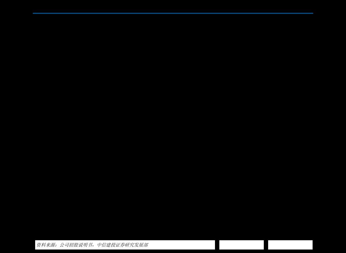 申万宏源-注册制新股纵览:新致软件,国内领先的金融雷火网址IT解决方案商-201119