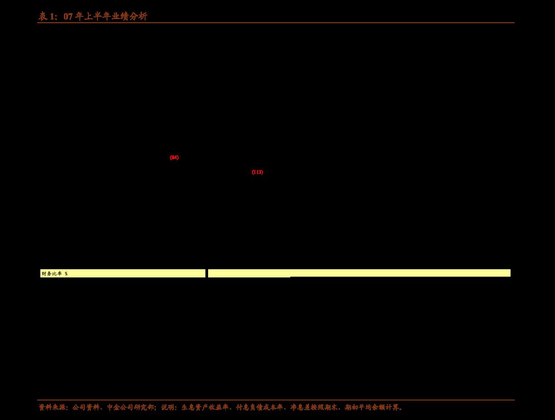 开源雷火电竞平台-通信雷火网址深度报告:5G赋能,民用引领,无人机产业迎来新变革-201119