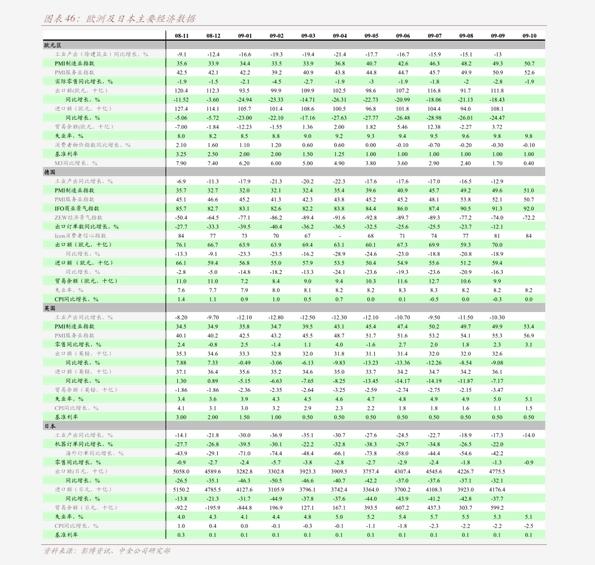 平安雷火电竞平台-宏观深度报告:疫情下的中国经济和资产配置-201119