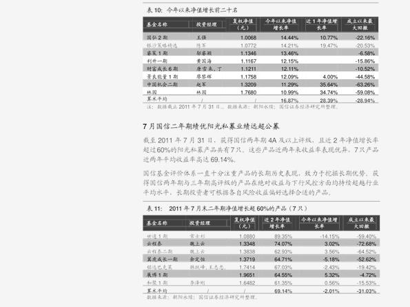 国金雷火电竞平台-股票量化策略私募基金月报:市场环境中性,多数子策略收益回正-201119