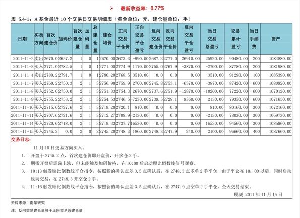 东吴雷火竞猜app-股指雷火竞猜app日报-201120