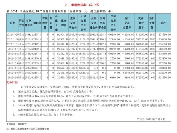 国投安信雷火竞猜app-股指日报-201119