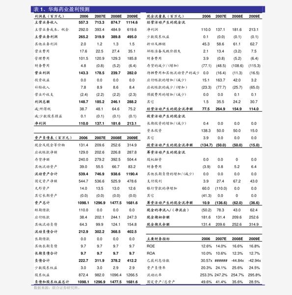 中信雷火电竞平台-中国中免-601888-重大事项点评:离岛政策巩固创新,运营环境不断优化-201120