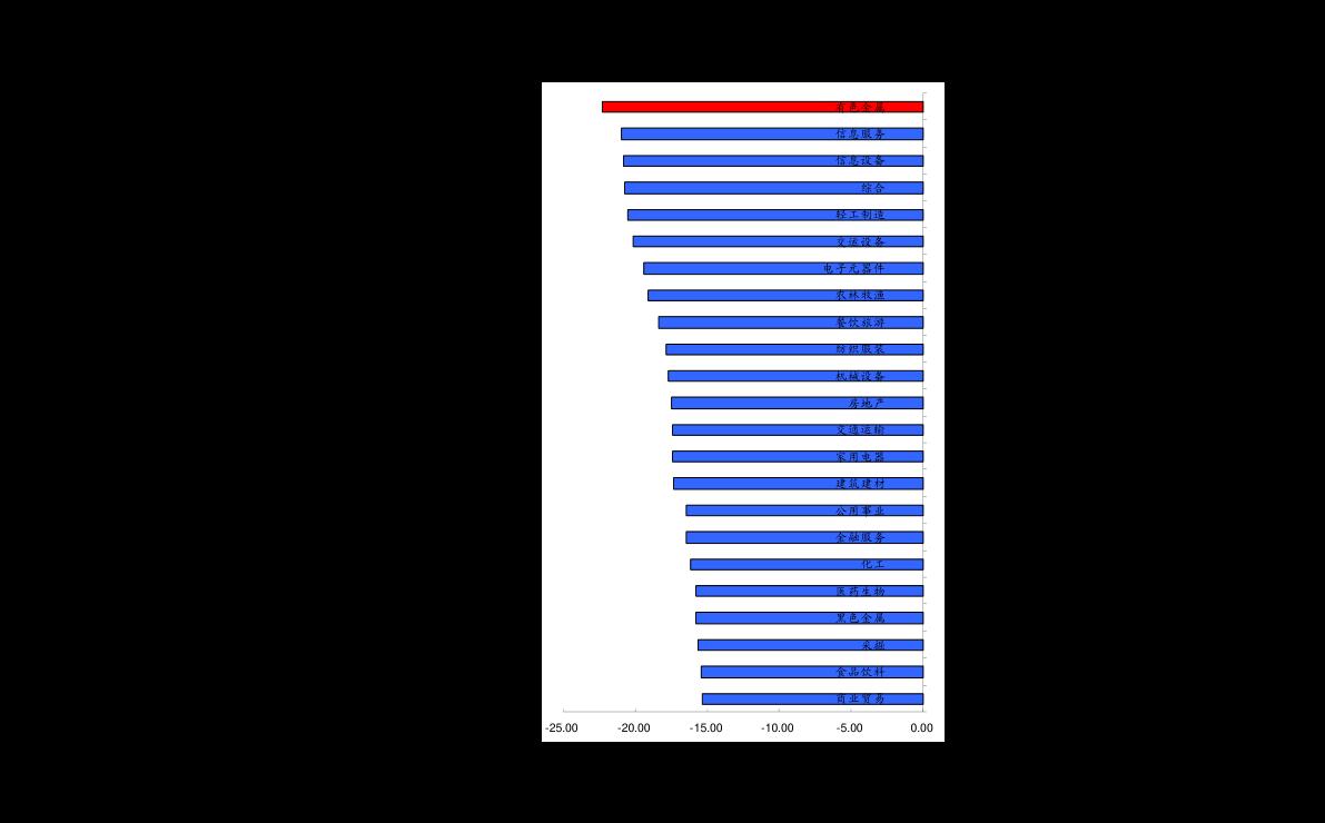 银河雷火电竞平台-有色金属雷火网址:疫苗利好与政策刺激将强化经济复苏预期,强调顺周期有色金属雷火网址的投资机会-201118