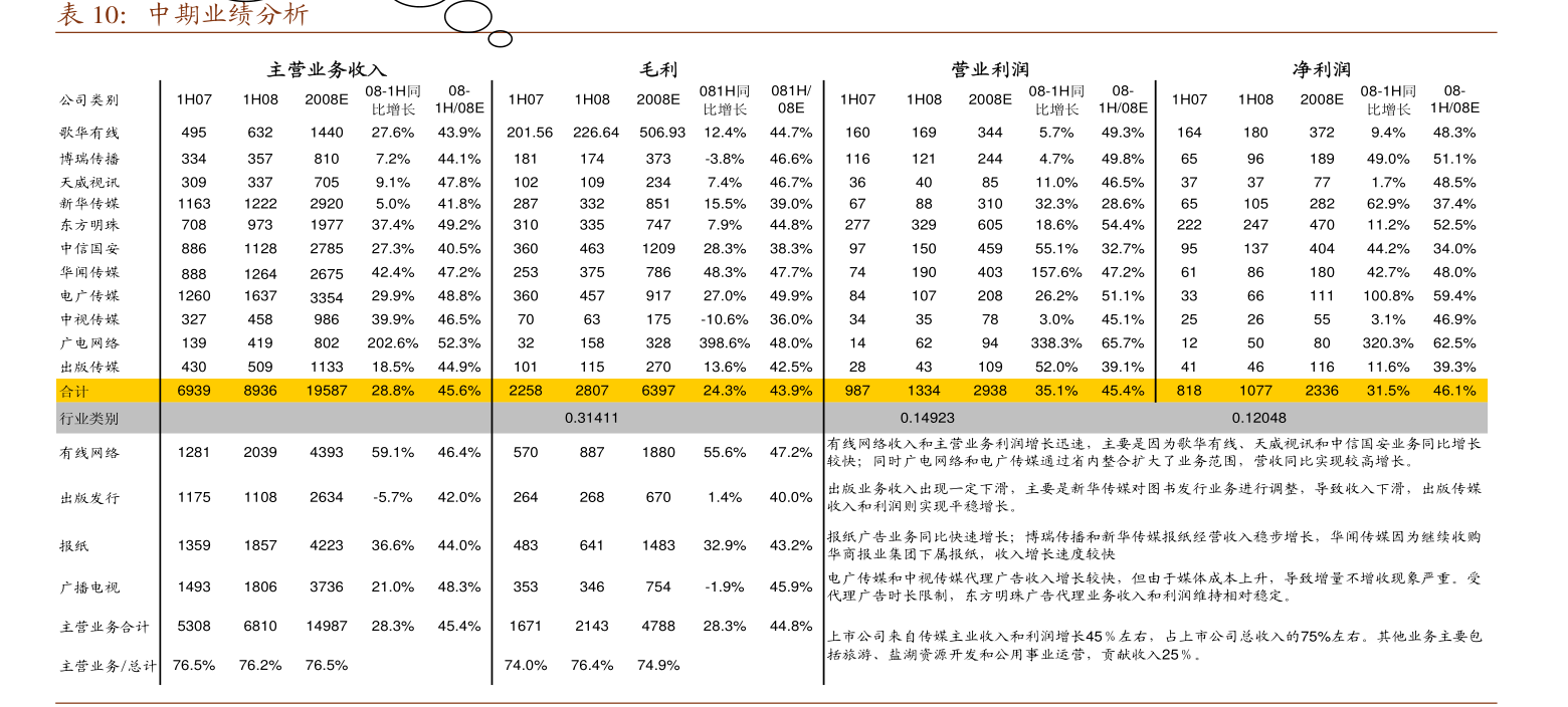 银河雷火电竞平台-通信雷火网址:5G SA+Ka卫星融合组网试验成功,卫星互联网或再进一步-201118