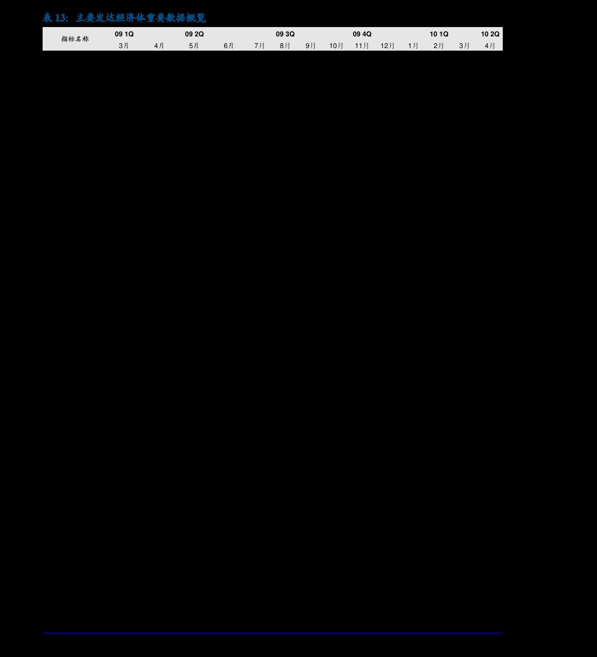 毕马威-2020年四季度中国经济观察-201120