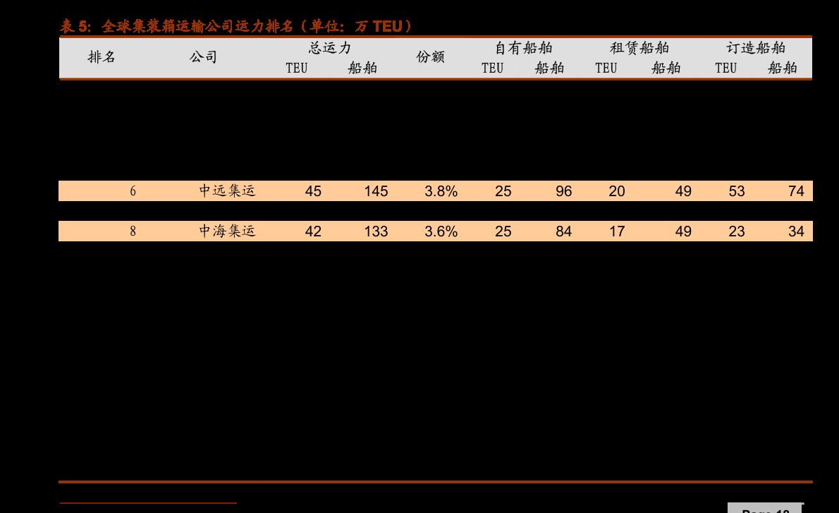 天风雷火电竞平台-物流雷火网址:快递双节业务量再做突破,雷火网址量价趋势背离-201120