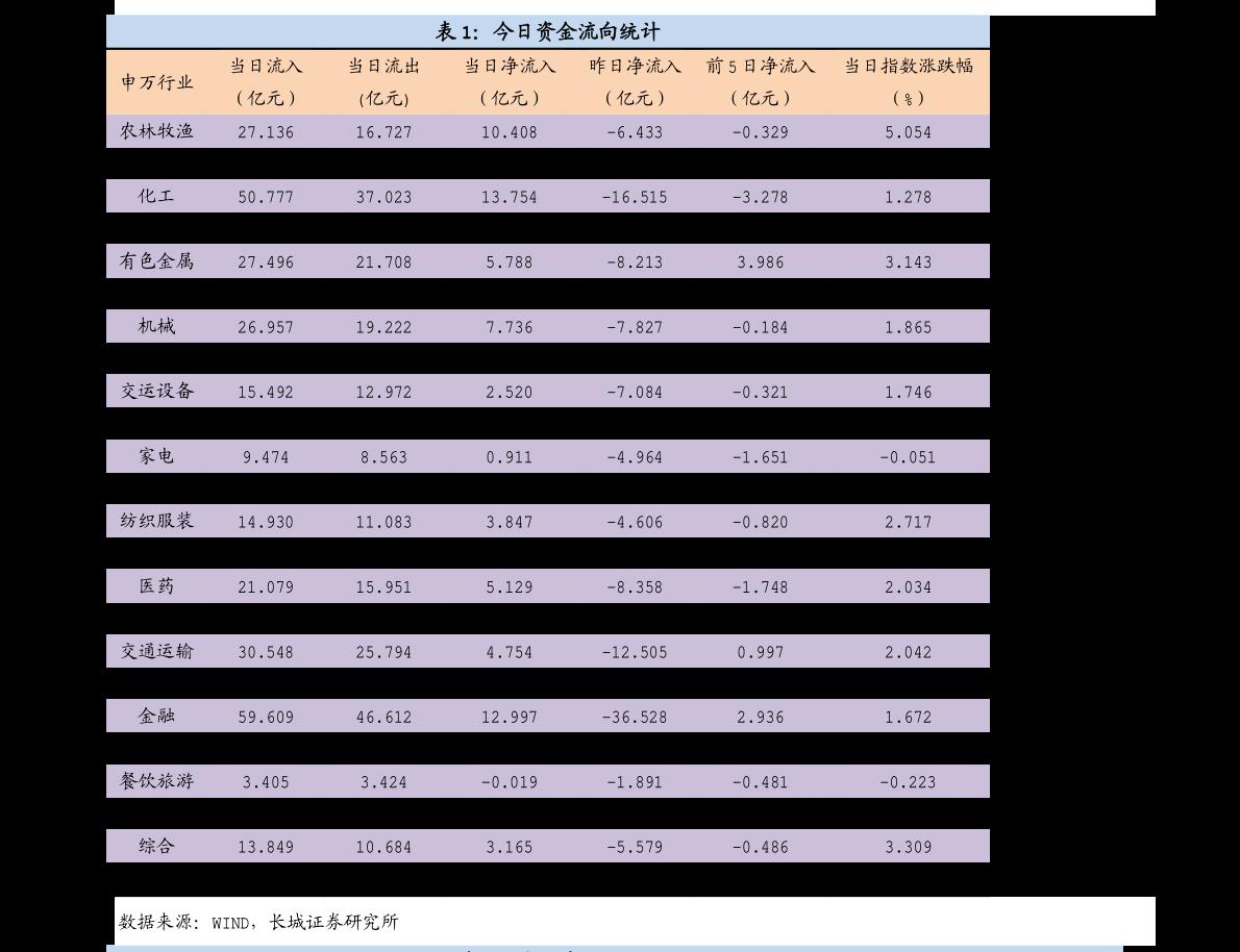 中国木材与木制品流通协会-中国进口木材负责任采购规范-201120