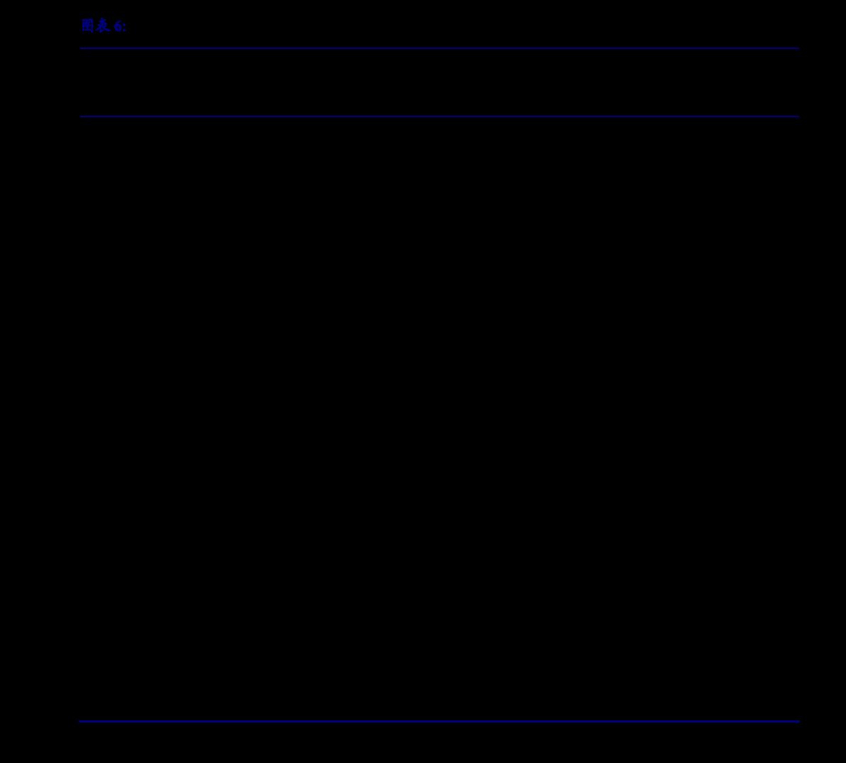 """兴业研究-超级企业跟踪第24期:华为剥离""""荣耀"""",京东继续补贴-201118"""
