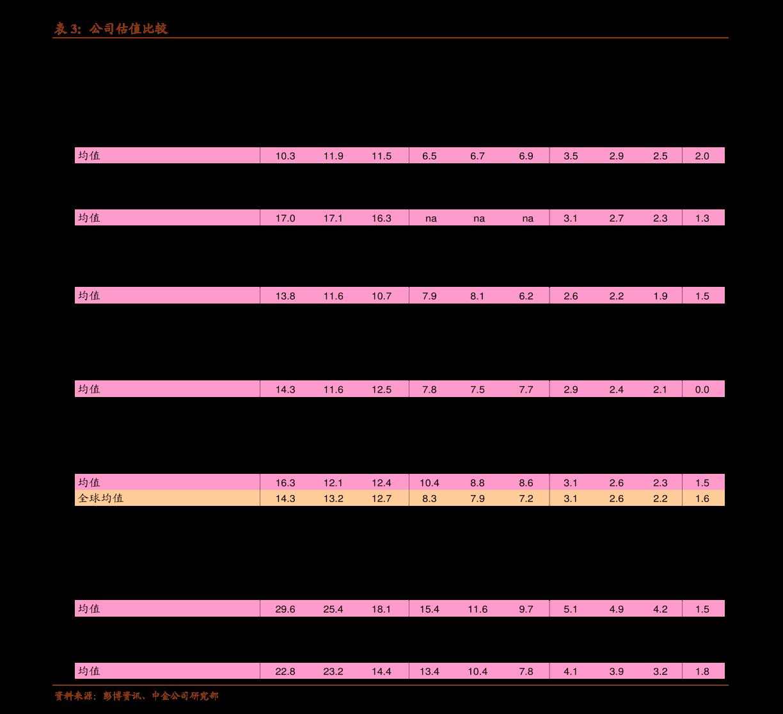 东北雷火电竞平台-*ST永泰-600157-关于债权人会议通过的事件点评-201120