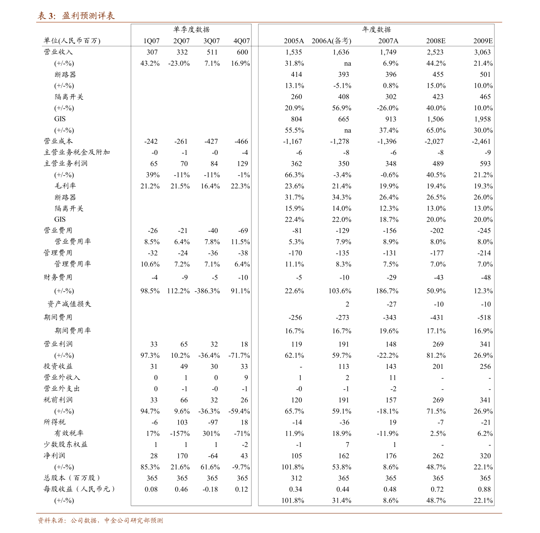 安信雷火电竞平台-比亚迪-002594-DM~i 平台首款车型亮相,有望改变燃油车竞争格局-201120