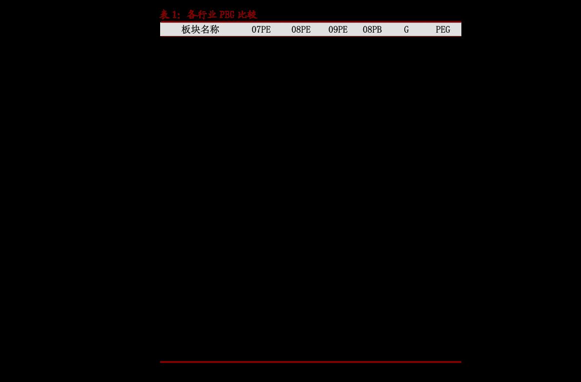 中信雷火电竞平台-每周盈利预测报告-201120