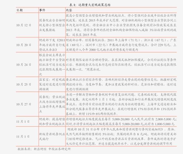 野村东方国际雷火电竞平台-图表解析:11月EPMI有所回落-201120