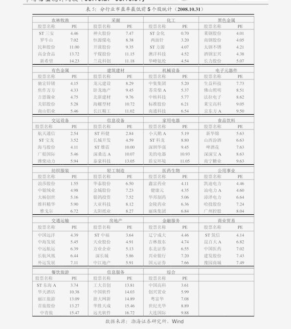 博览财经-首席雷火电竞平台内参第2632期-201120