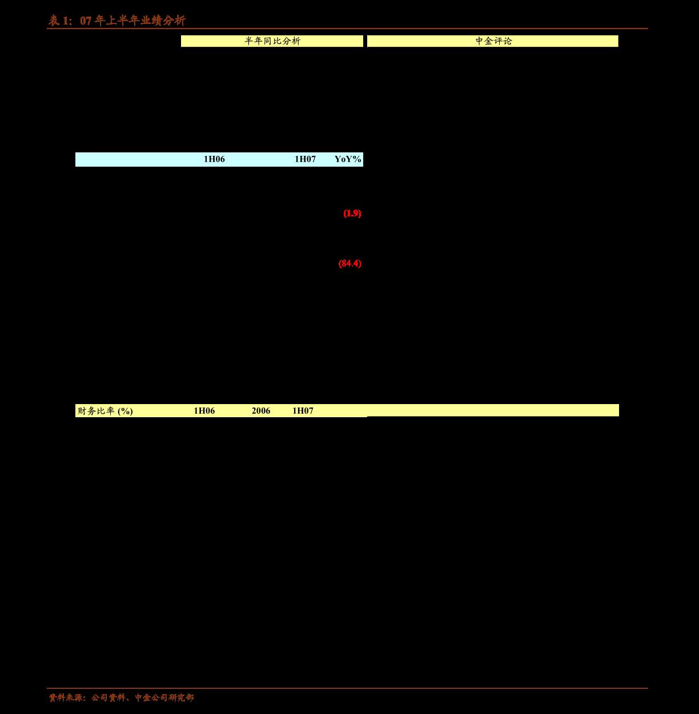 银河雷火电竞平台-农林牧渔雷火网址:追寻周期属性之外的成长之美-201118