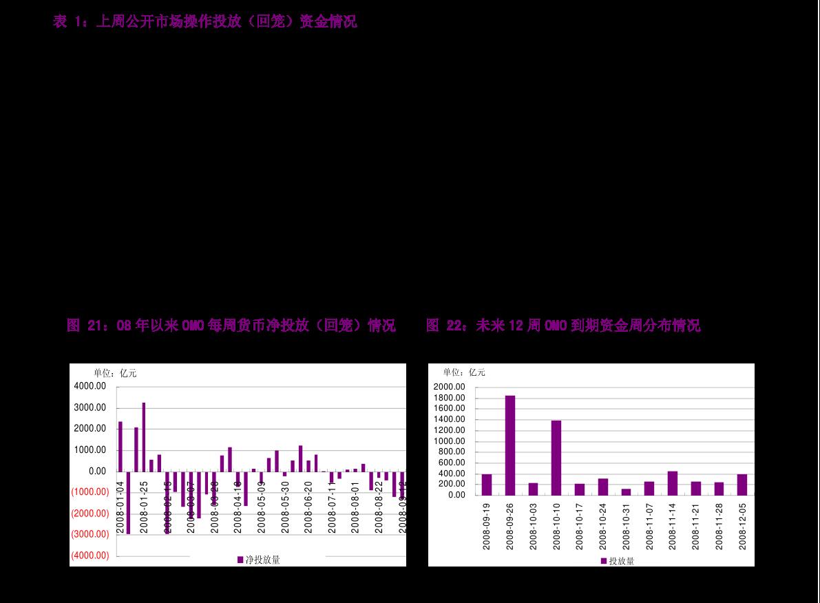 中金公司-中国可转债周报:是时候,选出更好的策略了,转债策略库及测试-201120