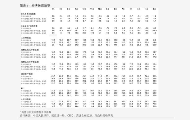 渤海雷火电竞平台-宏观经济周报:海外疫情依旧严峻,国内经济延续改善-201120