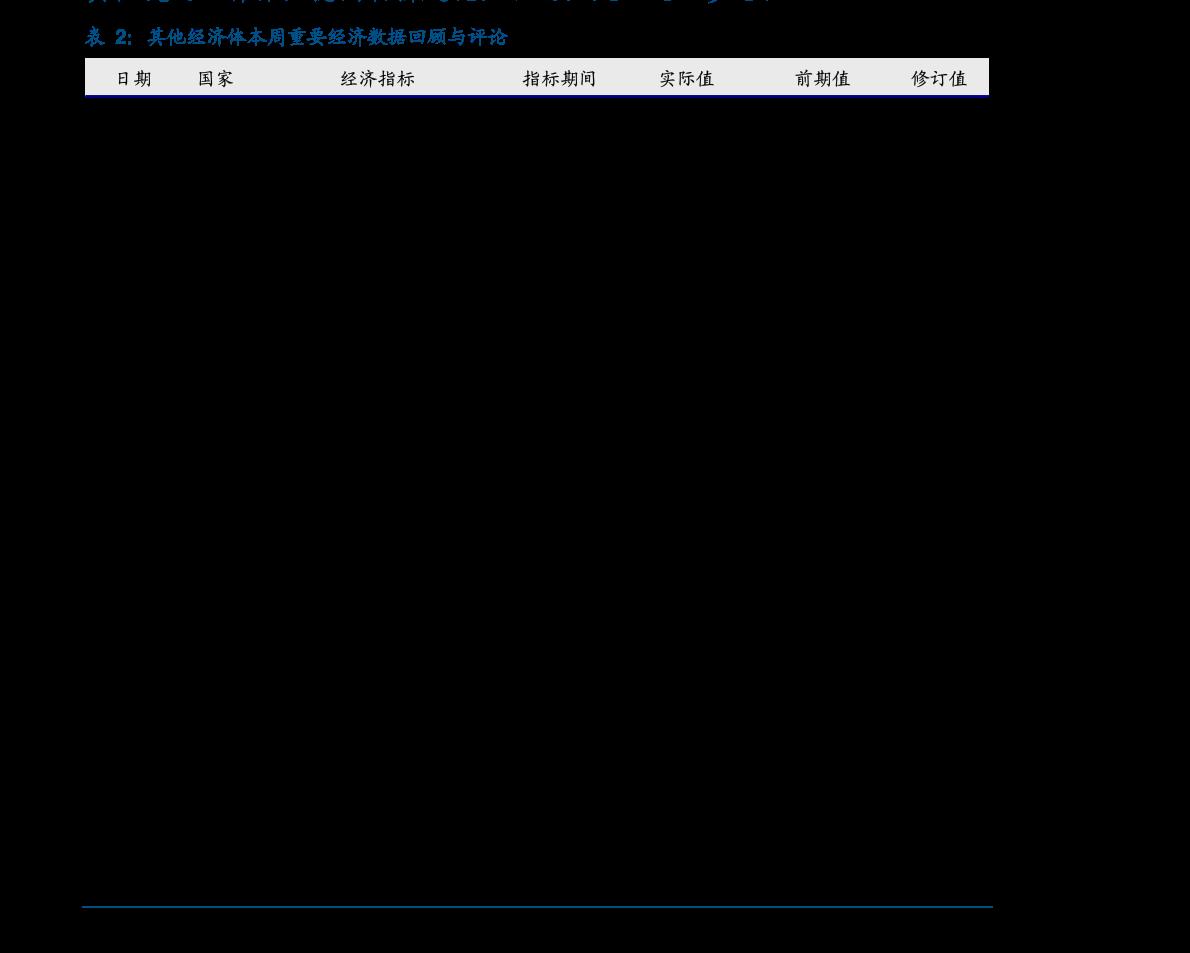 国融雷火电竞平台-宏观研究月报:地产销售反弹显韧性,出口和消费拉动经济上台阶-201120