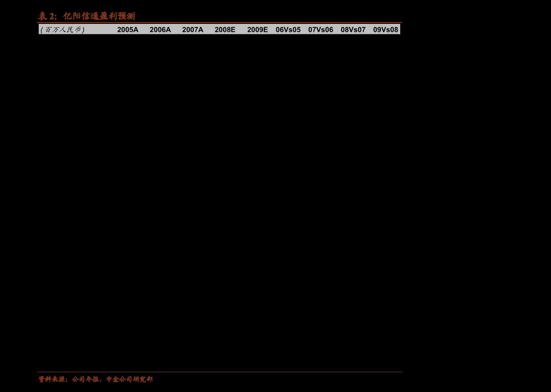 中国信通院-数据治理研究报告(2020年):培育数据要素市场路线图-201120