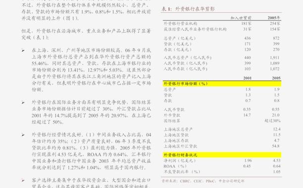 植信投资研究院-金融科技雷火网址:金融科技在财富管理雷火网址中应用的现状及趋势-201120