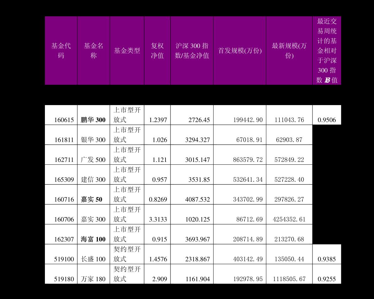 格林大华雷火竞猜app-股指雷火竞猜app早报-201120