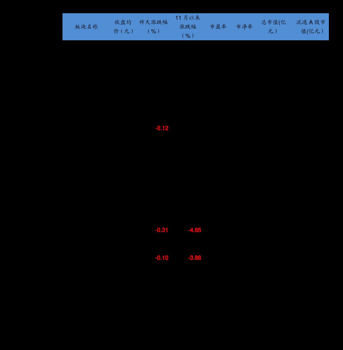 中信雷火竞猜app-(股指)数据周报:股指雷火竞猜app相关数据跟踪,贴水收窄-201120